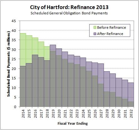 2014-11-07 Refinance 2013
